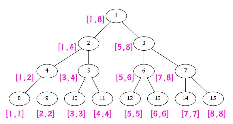 线段树1.png