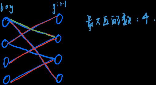 匈牙利算法.jpg