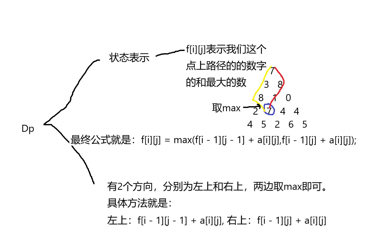 Dp——数字三角形.png