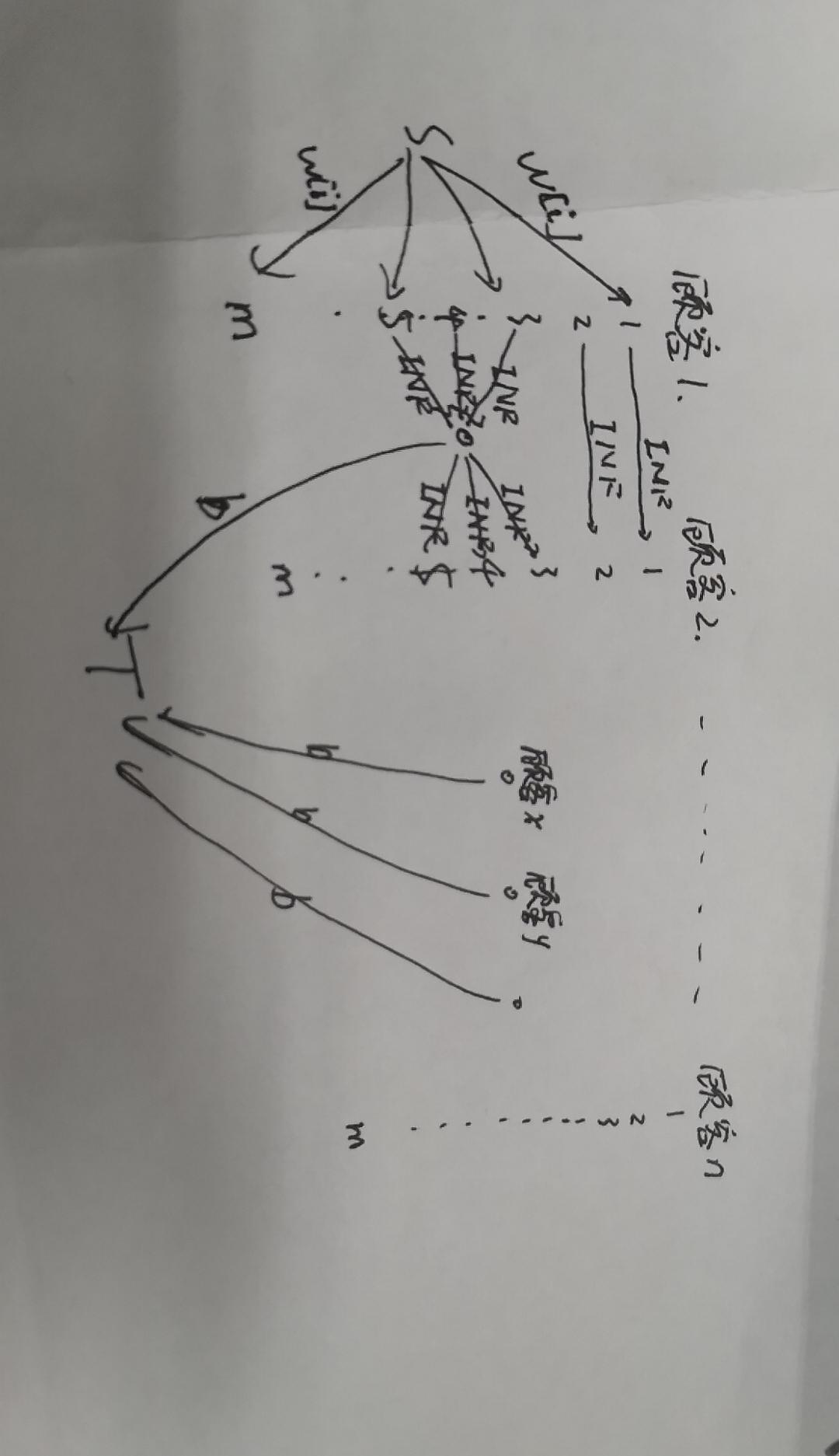 分层图.jpg
