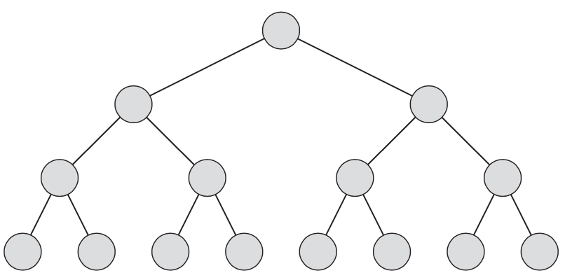 complete_binary_tree.png