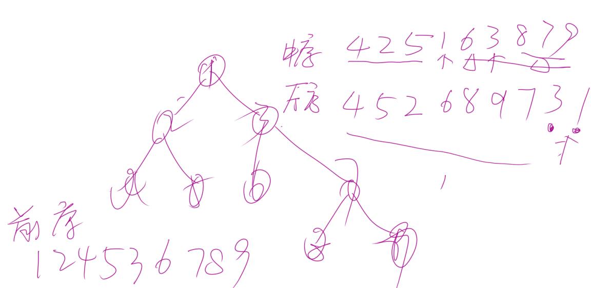 构造二叉树.png