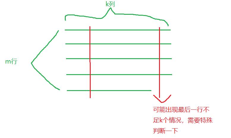 区间异或和为0.png