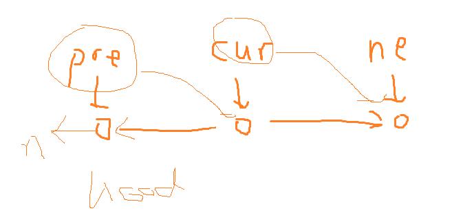 反转链表画图.png